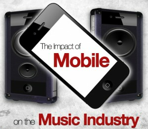 The Impact of Mobile on the Music Industry [Infographic]