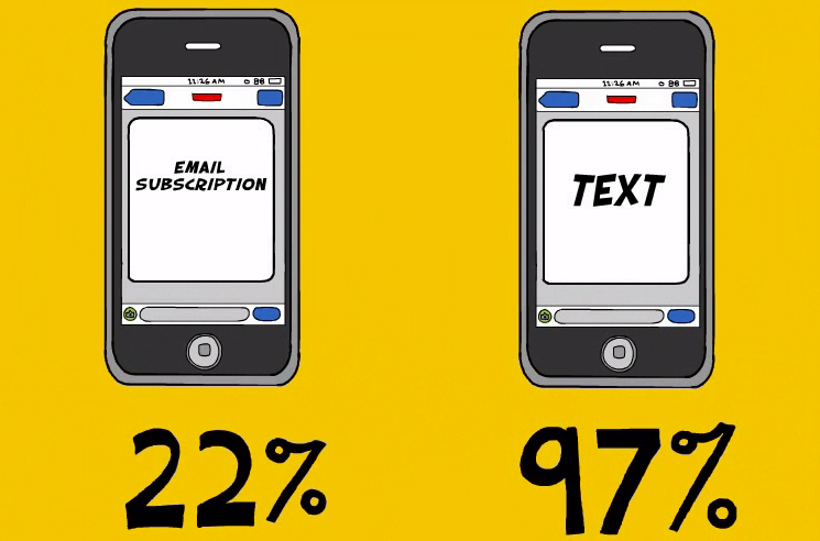 Text Messaging vs. Email Subscriptions