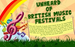 [Infographic] Lesser Known Music Festivals In The UK